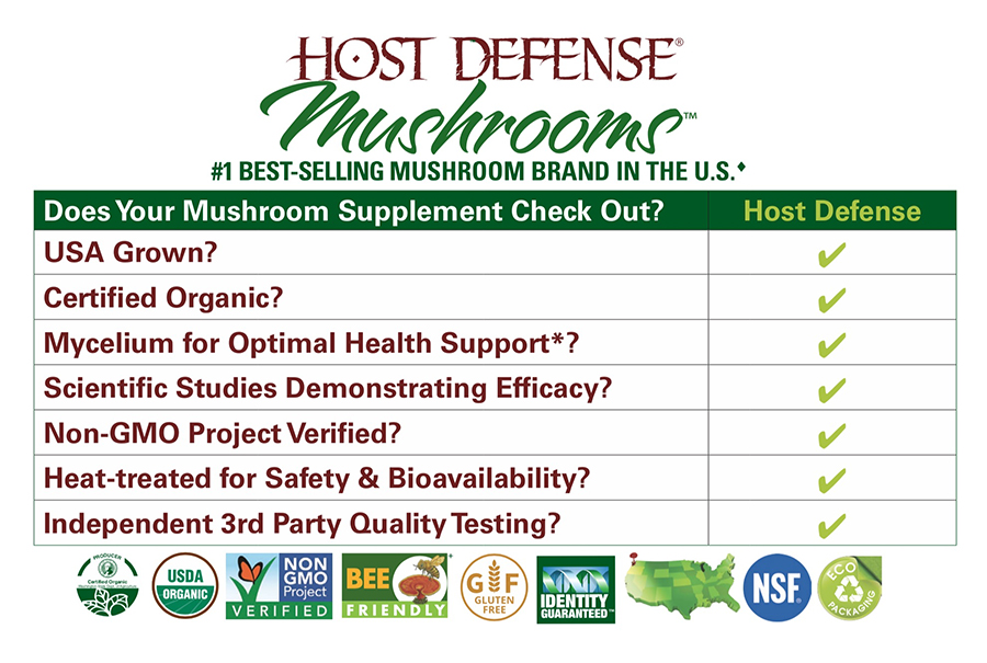 Host Defense Mushroom Standards